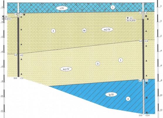 Взятие пробы грунта под строительство фундамента