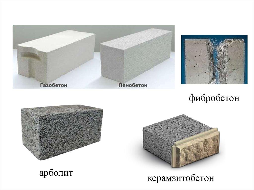 Виды бетона список характеристики раствора цементного для стяжек