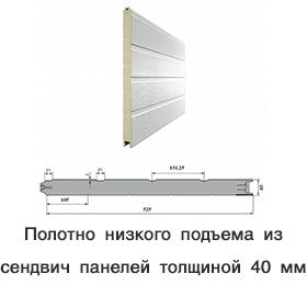 Дизайн сендвич панели секционных ворот